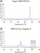 Highly specific and successful amplification of difficult genomic loci.