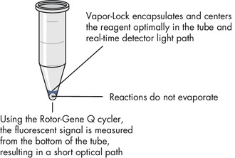 Principle of Vapor-Lock.