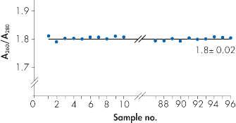 QIAamp DNA Blood BioRobot 9604 Kit - QIAGEN Online Shop